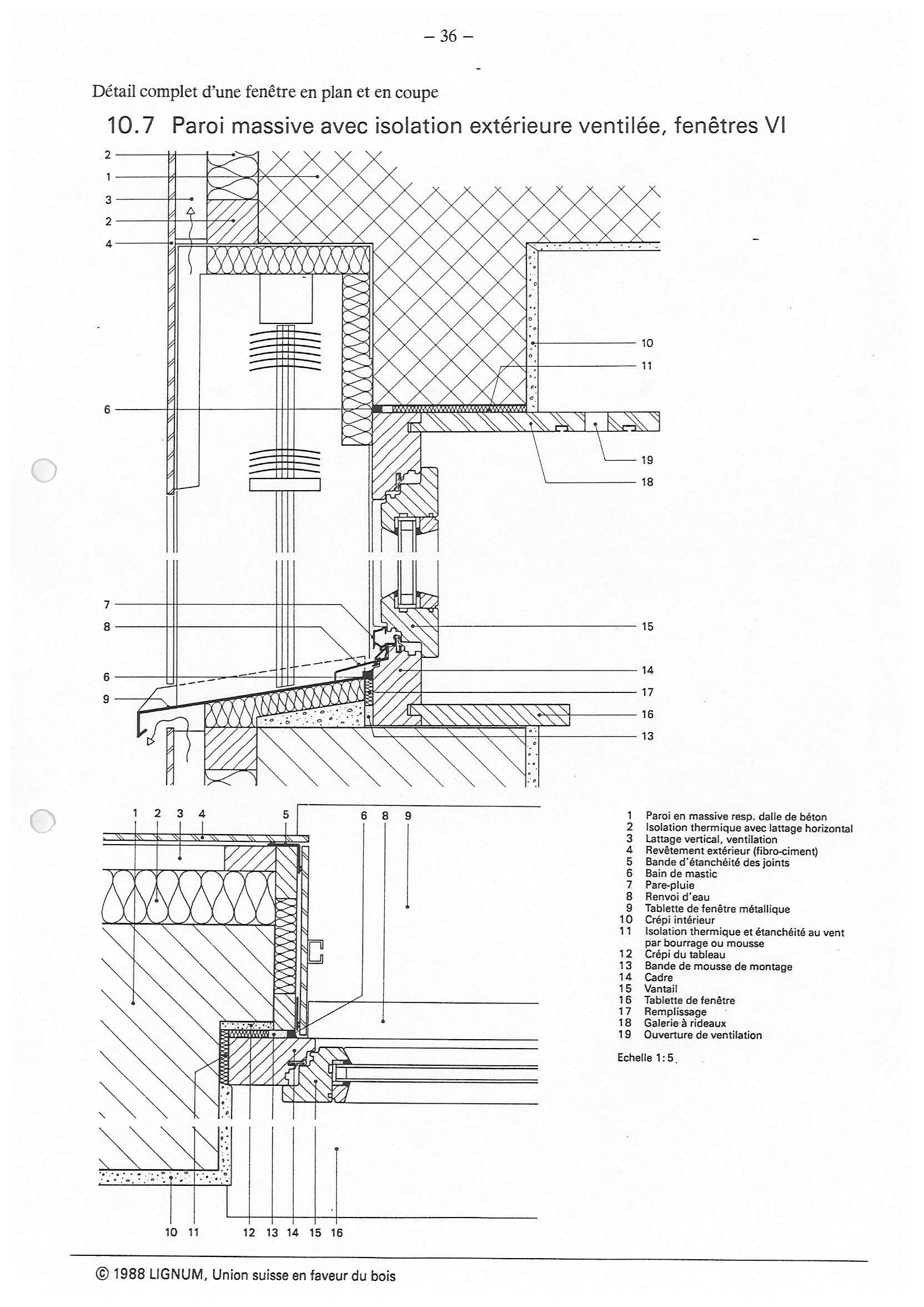 Documentation Technique Et Dessin De Plans